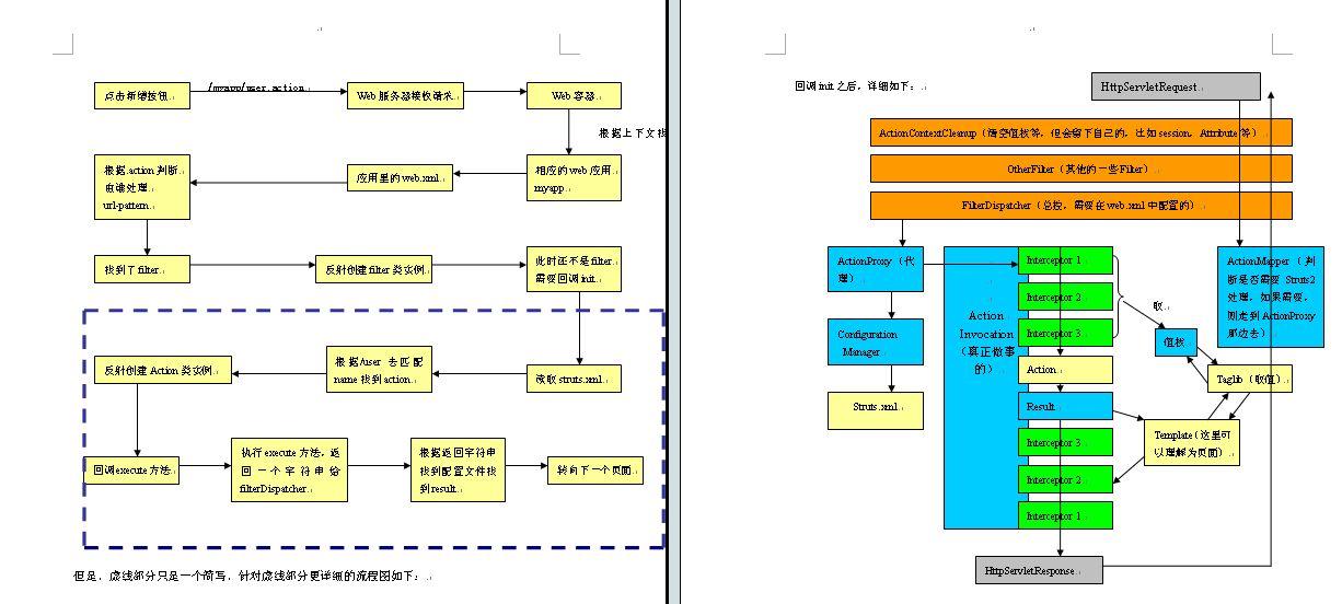 DNF官方的更新补丁怎么安装啊,流程详细点